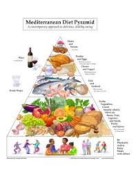Mediterranean Diet | An easy