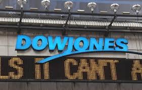 What is Dow Jones Industrial