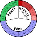 ciclo menstrual irregular