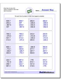 Decimal Addition Worksheets Positive And Negative Ordering With Decimals