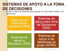 <b>SISTEMAS</b> DE <b>APOYO</b> A LA TOMA DE