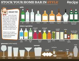 fun home bar accessories bar accessories bar and blog