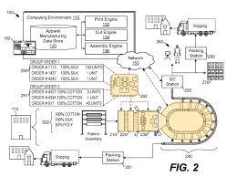amazon u0027s controversial u00271 click u0027 patent will expire september 12