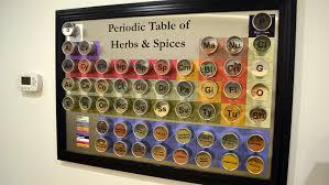 Best Spice Racks For Kitchen Cabinets Https Www Homenk Net Elegant Best Spice Racks Fo