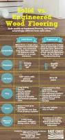 what does it cost to install hardwood floors best 25 installing hardwood floors ideas on pinterest hardwood