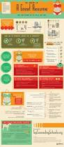 How To Title Resume 17 Best Entertainment Resumes Images On Pinterest Free Resume