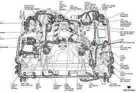 haynes manual 2003 lincoln towncar 2000 acura rl fuse box acura cl fuse box diagram acura wiring