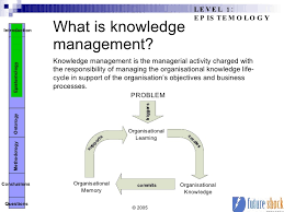 Phd thesis knowledge management   drodgereport    web fc  com Phd thesis knowledge management
