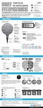 Cv Inclusion by How To Create An Infographic Resume That Will Land You A Job