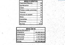 Vida de luxo de Carlinhos Cachoeira tem mansão, apartamento ...