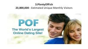Top    most popular dating websites