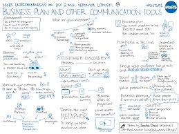 Plan Social Media by Sketchnotes Ent101 Business Plan And Other Communication Tools