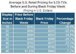 black friday samsung tv deals lcd tv prices fall 22 percent for black friday ihs technology
