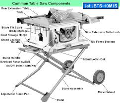 Bosch Table Saw Parts by Best Portable Table Saw Everything You Need To Know