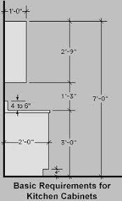 Home Design Decor Reviews Kitchen Cabinet Dimensions Home Design And Decor Reviews