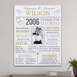 Image result for anniversary gift ideas couple
