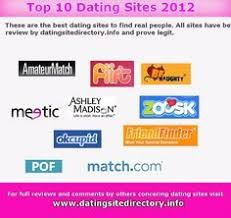 ideas about Best Free Dating Sites on Pinterest   Free