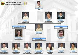 Officials UP Manila   College of Public Health