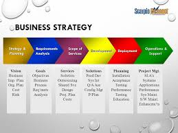 STRATEGY AND PLANNING Vision and Strategic Planning Business Case Development Implementation Planning Organisational Planning Budgets