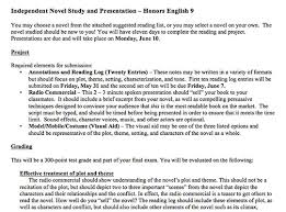 Community essay examples of a persuasive essay community service essay student essays