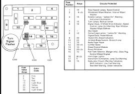 2000 2012 F150 Radio Wiring Diagram 2012 F250 Fuse Panel Diagram Wiring Diagrams Wiring Diagrams