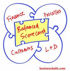 Jasa Konsultan Balanced Scorecard - KPI - Strategi Perusahaan