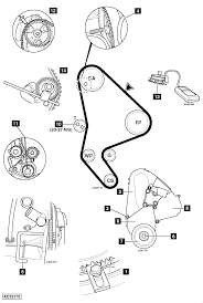 to replace timing belt on peugeot 206 2 0 hdi 2001
