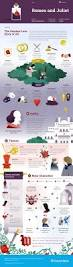 34 best shakespeare in the classroom images on pinterest
