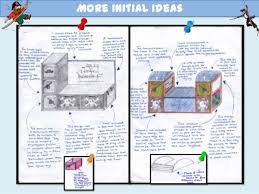 A GCSE Coursework Example SlideShare Developed Ideas