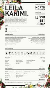 Imagerackus Splendid Ideas About Resume On Pinterest Cv Format