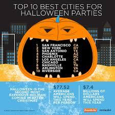 best cities for halloween parties nerdwallet