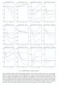 Academic OneFile   Document   Fundamental economic shocks and the     Academic OneFile   Document   Fundamental economic shocks and the macroeconomy
