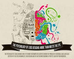 Designs by Best Tampa Graphic Design Web Design Logo U0026 Branding Design