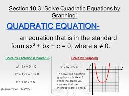 Do Now         Take Out Hw From Yesterday Practice Worksheet  Graphing Quadratic Equations  Graphing Quadratic Equations     b Graphing