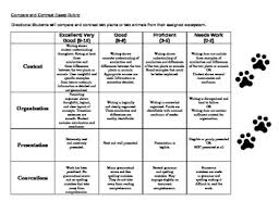 Common Core Graphic Organizer Personal Narrative Worksheets for Kids  Teachers   Free Printables