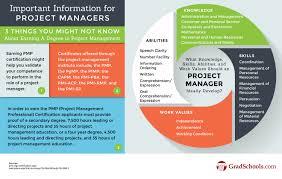 management assignment  Do my project management assignment