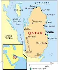 Situacion de Qatar