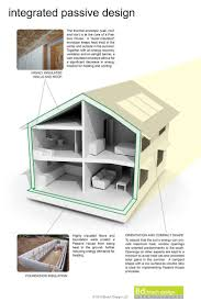 195 best passive house design images on pinterest passive house