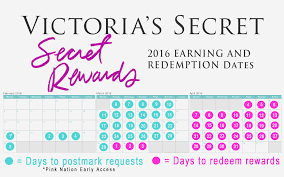 How I Shop for Free at Victoria     s Secret with Secret Rewards Cards     victorias secret rewards      dates