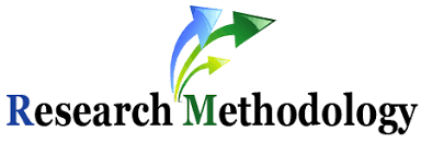 Convenience sampling   Research Methodology Welcome to research methodology net