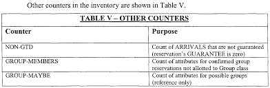 patent wo2000043927a2 global reservations transaction management