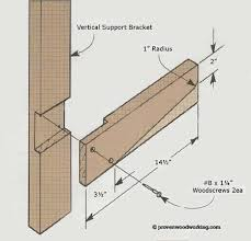 Woodworking Joints Worksheet by Woodworking Joints Diagrams Diy Woodworking Project