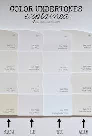 Serenity Blue Paint These Diagrams Are Everything You Need To Decorate Your Home