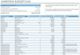Project Cost Tracking Spreadsheet Excel Marketing Spreadsheet Marketing Spreadsheet Template