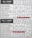 วิจารณ์มวยศึกจ้าวมวยไทย/ศึกมวยดีวิถีไทยวันเสาร์ ที่ 31 ส.ค. 2556 ...