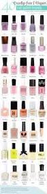 40 cruelty free and vegan nail polish brands