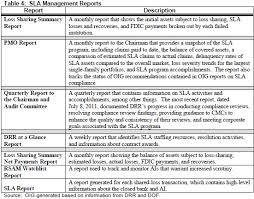 Business report writing format sample   Mimenino