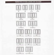 patio doors patio door standard size sliding measurements sizes