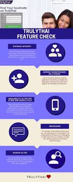 Online Dating Romance Scam Infographic   You think  Online dating     Pinterest