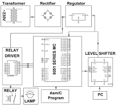 home theater circuit diagram pc based electrical load control electrical engineering projects